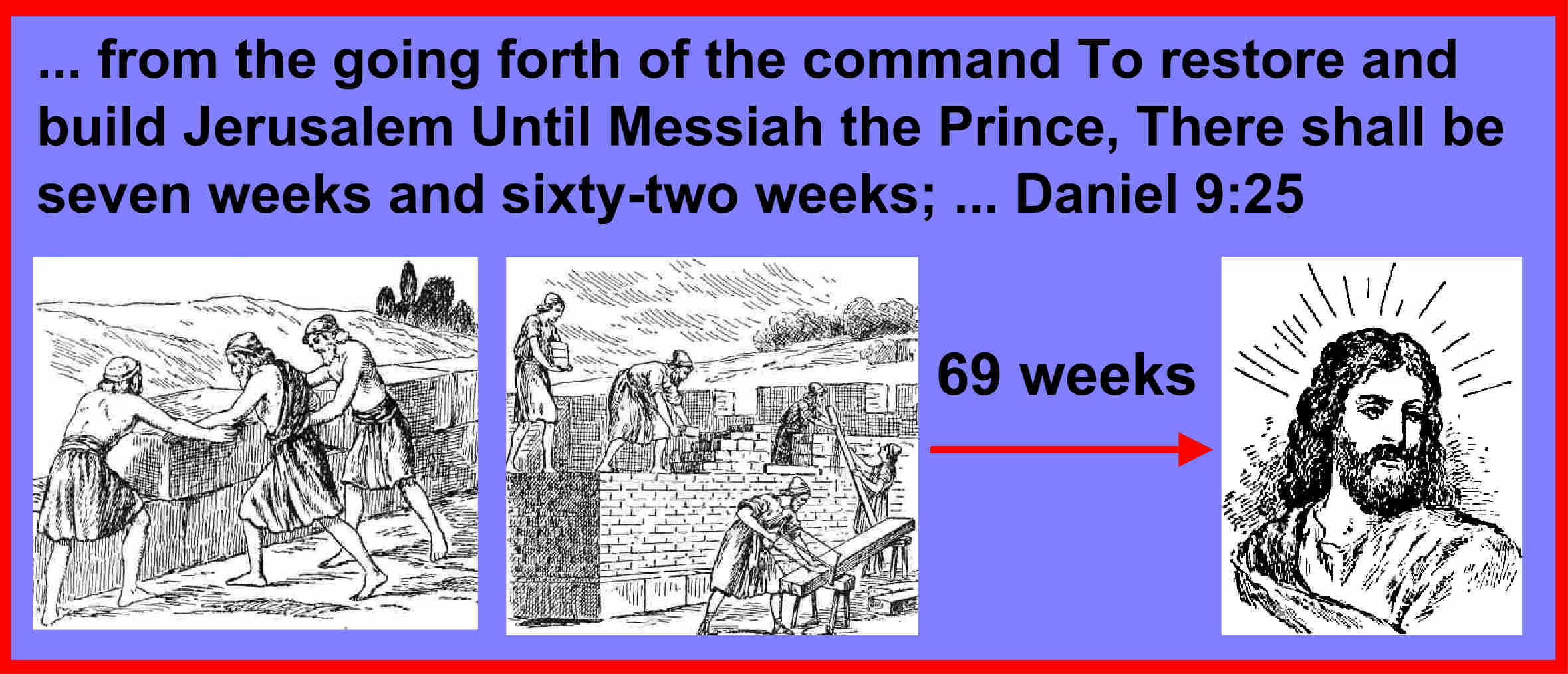 ... from the going forth of the command To restore and build Jerusalem Until Messiah the Prince, There shall be seven weeks and sixty-two weeks; ... Daniel 9:25.
