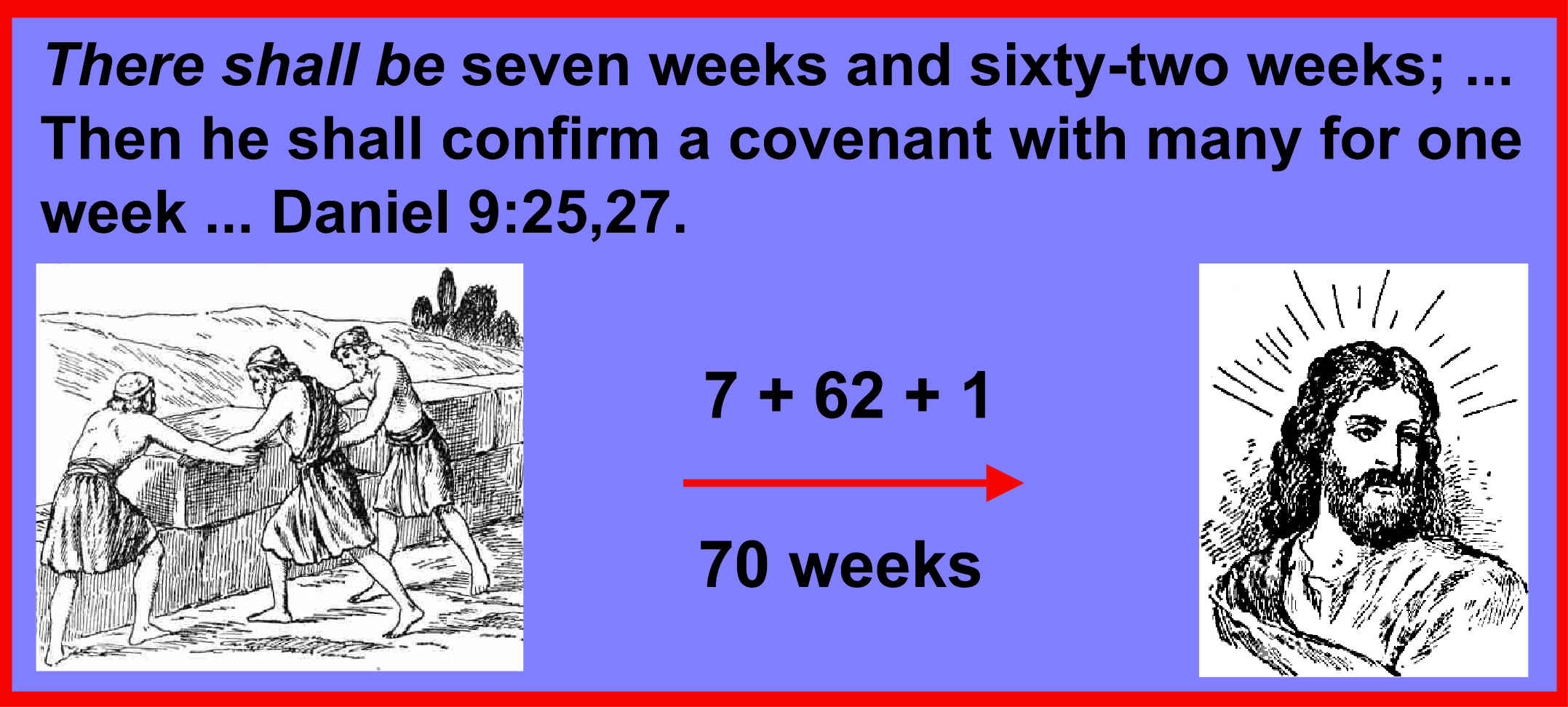 There shall be seven weeks and sixty-two weeks; ...  Then he shall confirm a covenant with many for one week . Daniel 9:25,27.